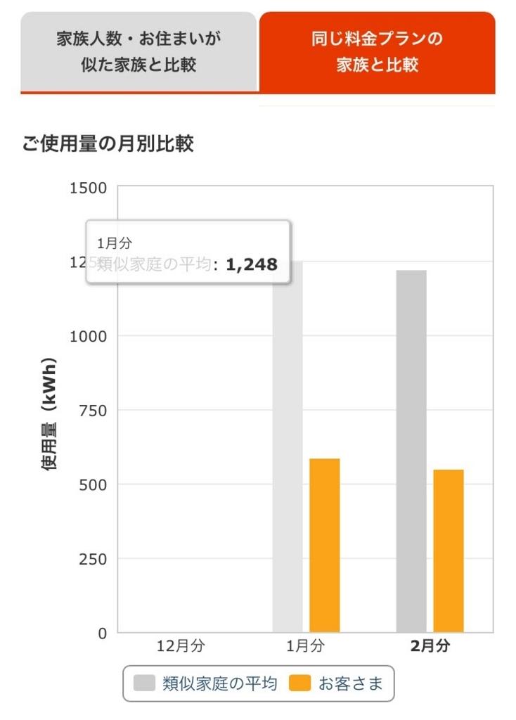 f:id:waku2kakeibo:20180213165513j:plain