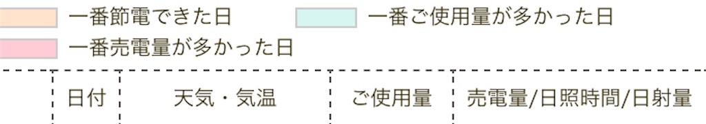 f:id:waku2kakeibo:20180216081721j:image