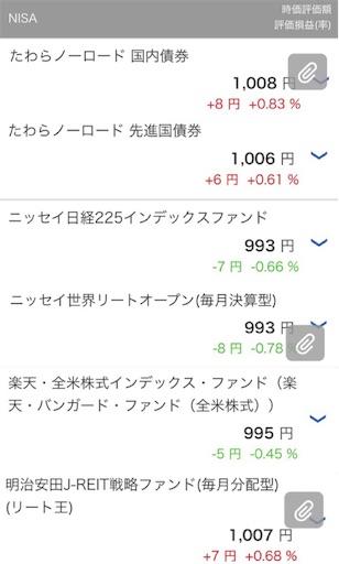 f:id:waku2kakeibo:20190617230352j:image