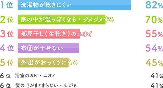 f:id:wakudakikaku:20170629190147p:plain