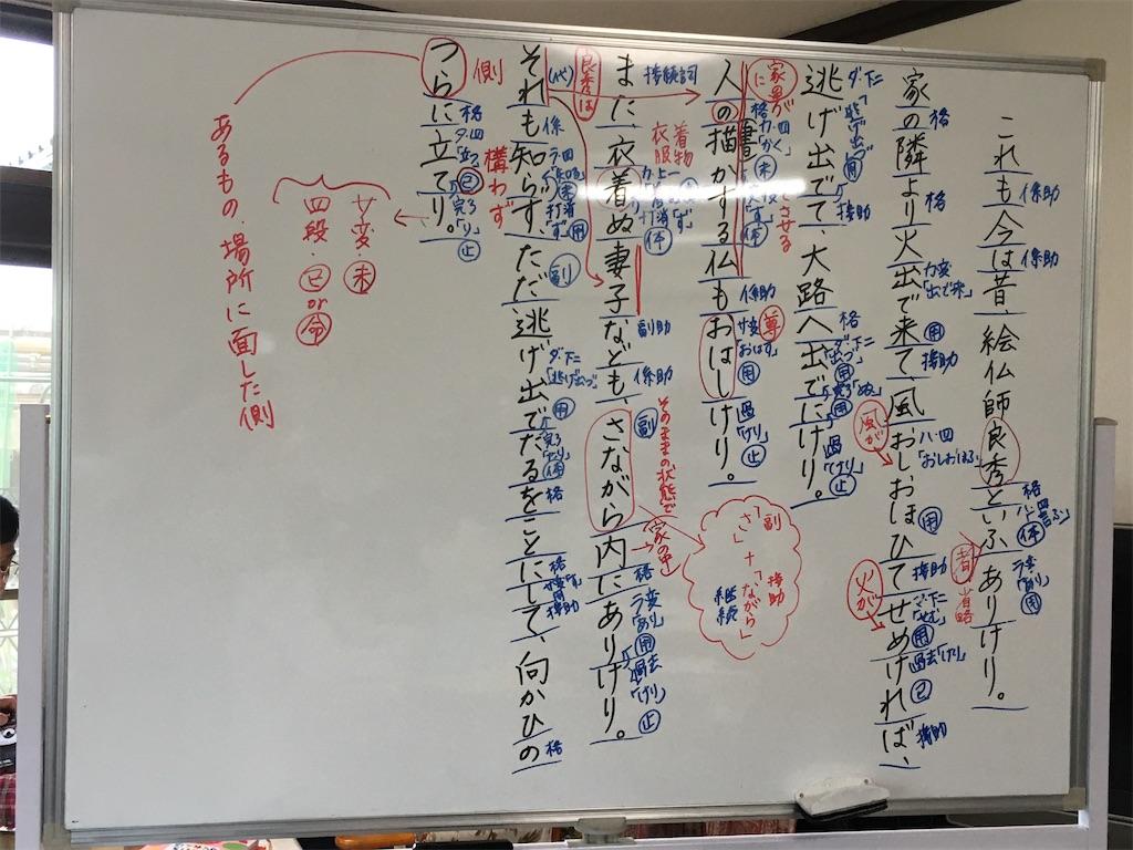 f:id:wakutera:20200507214123j:image