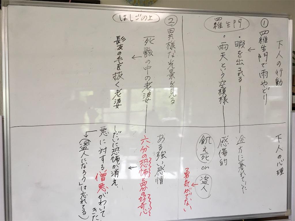 f:id:wakutera:20200524132028j:image