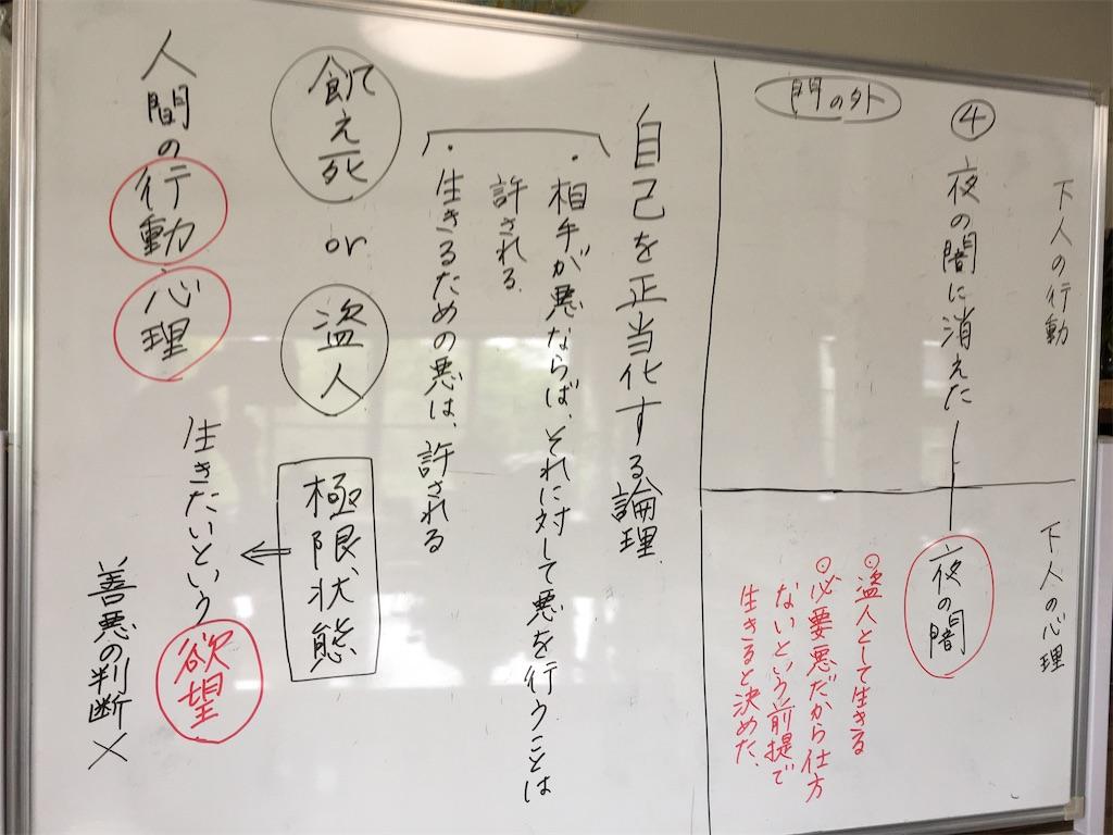 f:id:wakutera:20200524132035j:image