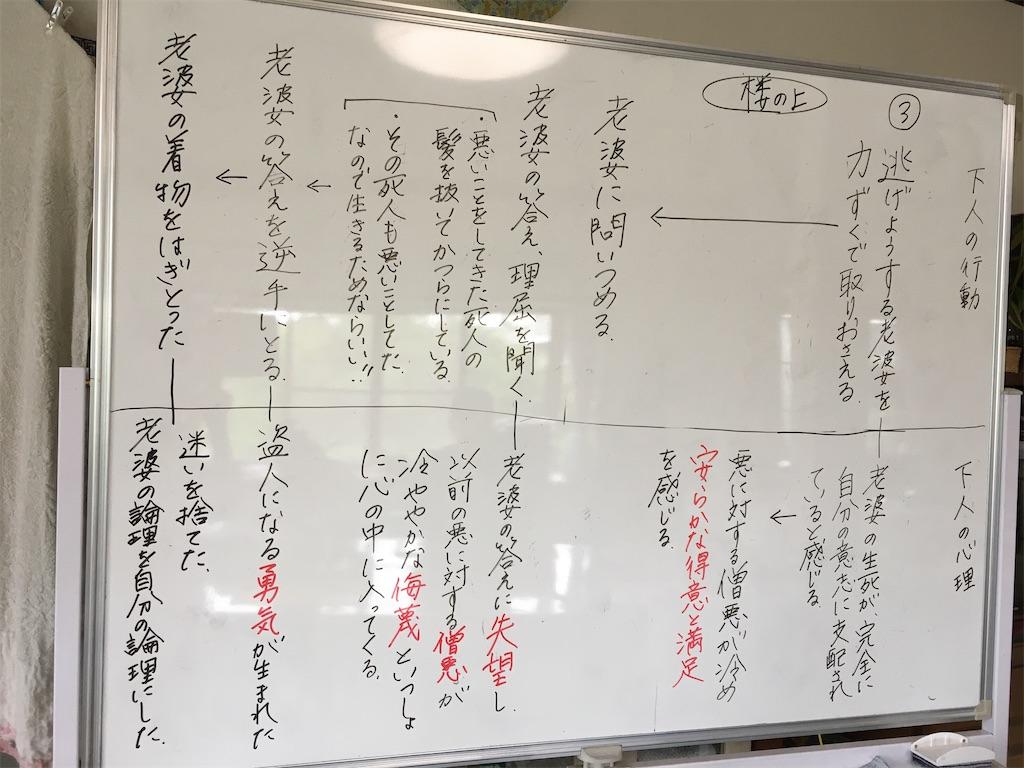 f:id:wakutera:20200524132046j:image