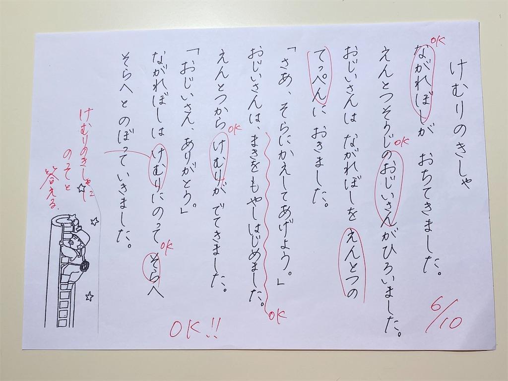 f:id:wakutera:20210612084933j:image