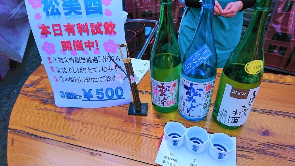 f:id:wakuwaku-blue:20190217193939j:plain