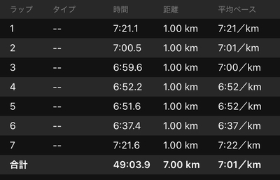 f:id:wakuwaku60:20200112190107j:plain