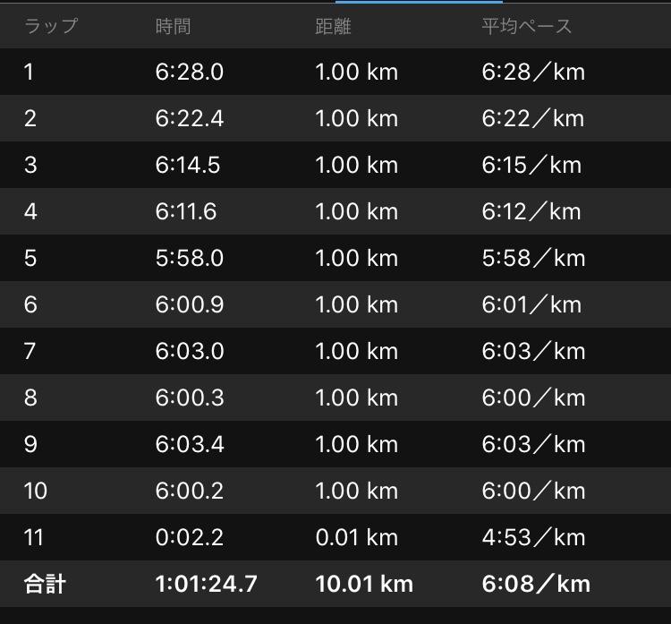 f:id:wakuwaku60:20200218224212j:plain