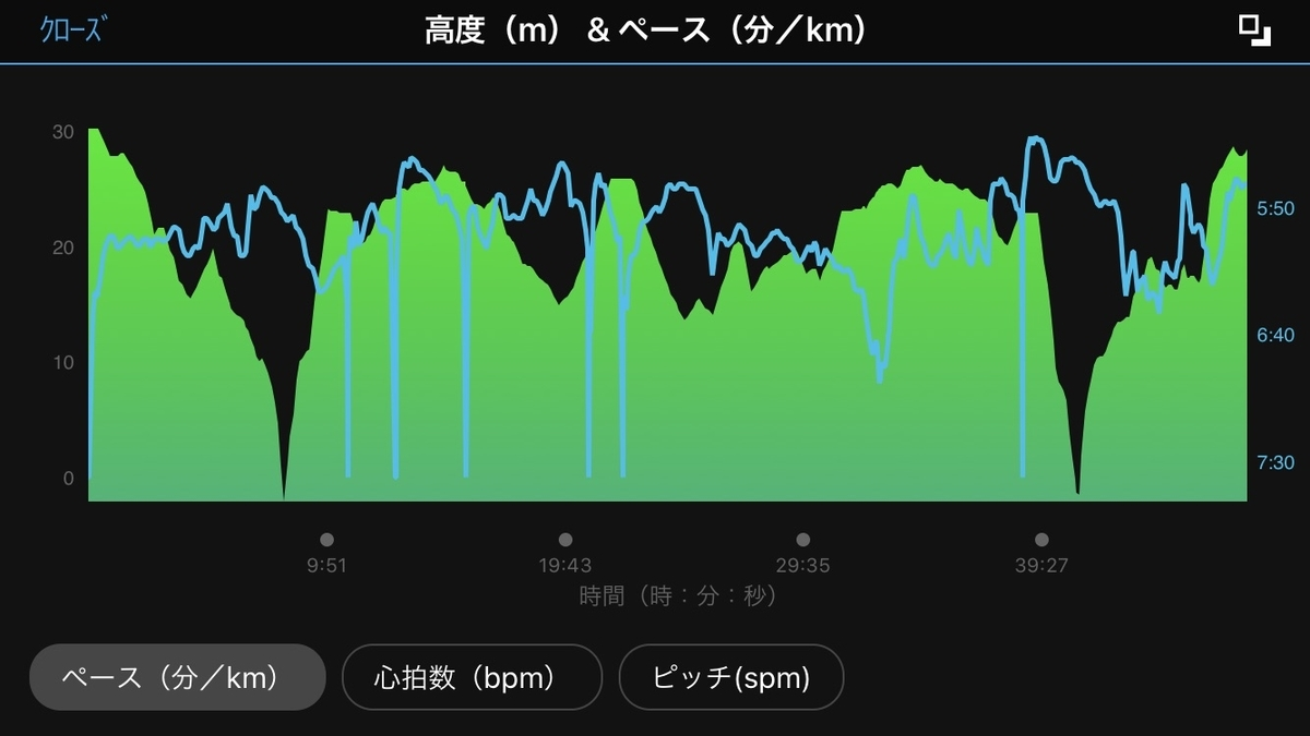f:id:wakuwaku60:20200409182222j:plain