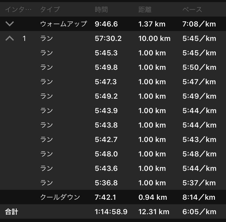 f:id:wakuwaku60:20200411121118j:plain