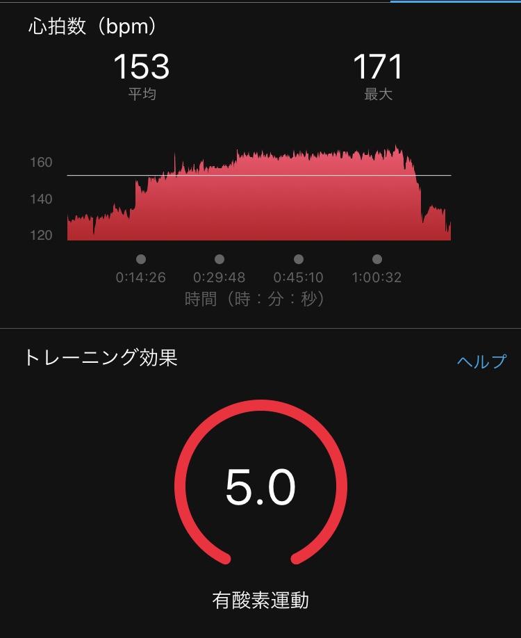 f:id:wakuwaku60:20200411121147j:plain