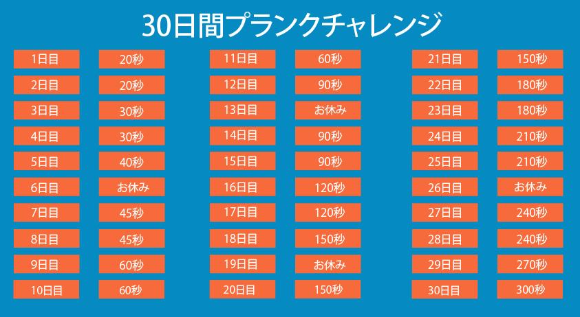 f:id:wakuwaku60:20200418135706p:plain