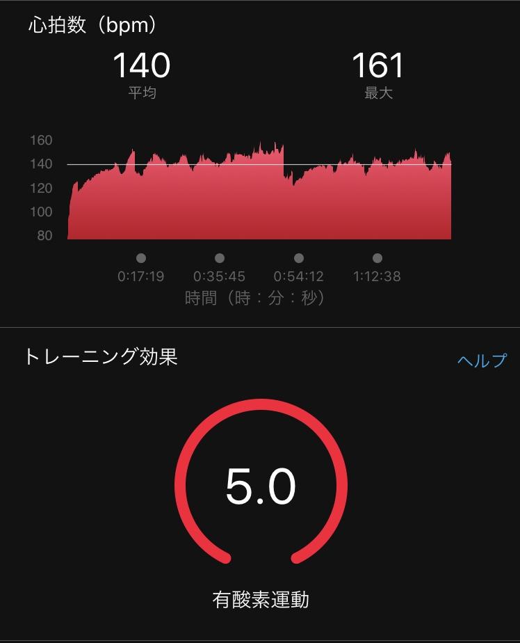 f:id:wakuwaku60:20200506121135j:plain