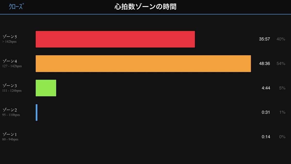 f:id:wakuwaku60:20200506121200j:plain