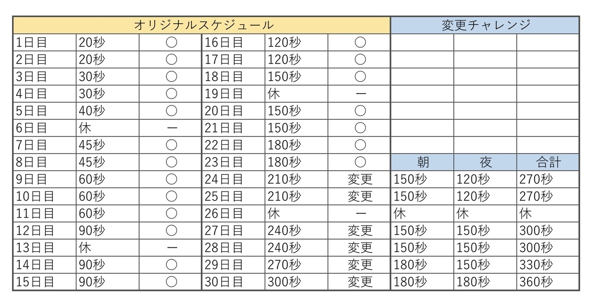 f:id:wakuwaku60:20200507180939j:plain