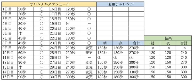 f:id:wakuwaku60:20200514163454j:plain