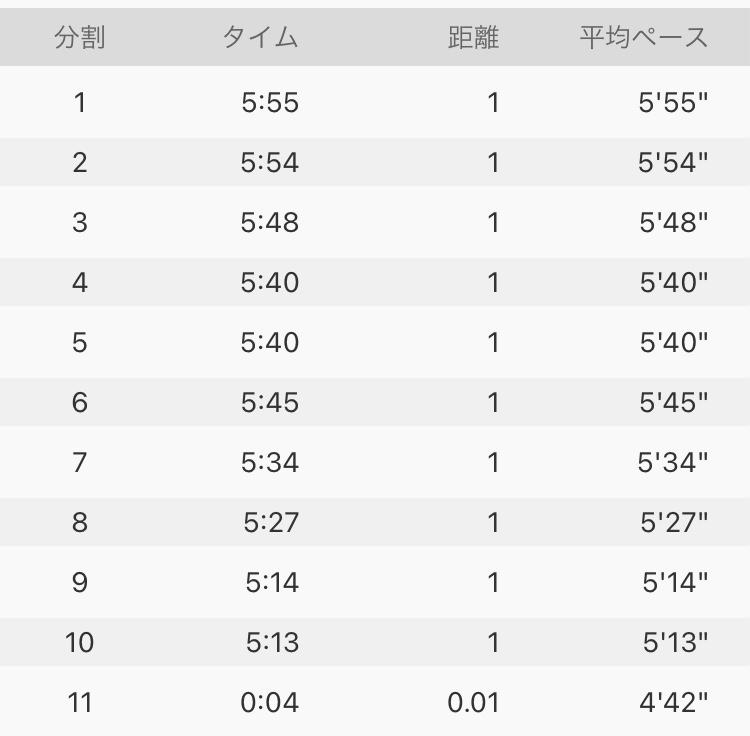 f:id:wakuwaku60:20201123135419j:plain