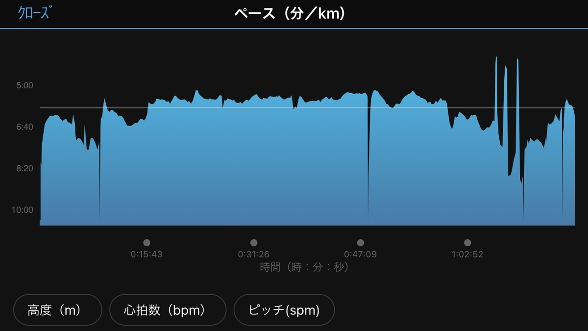 f:id:wakuwaku60:20210203211042j:plain