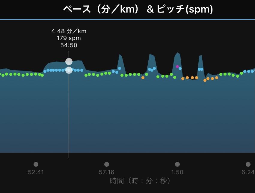 f:id:wakuwaku60:20210223154358j:plain