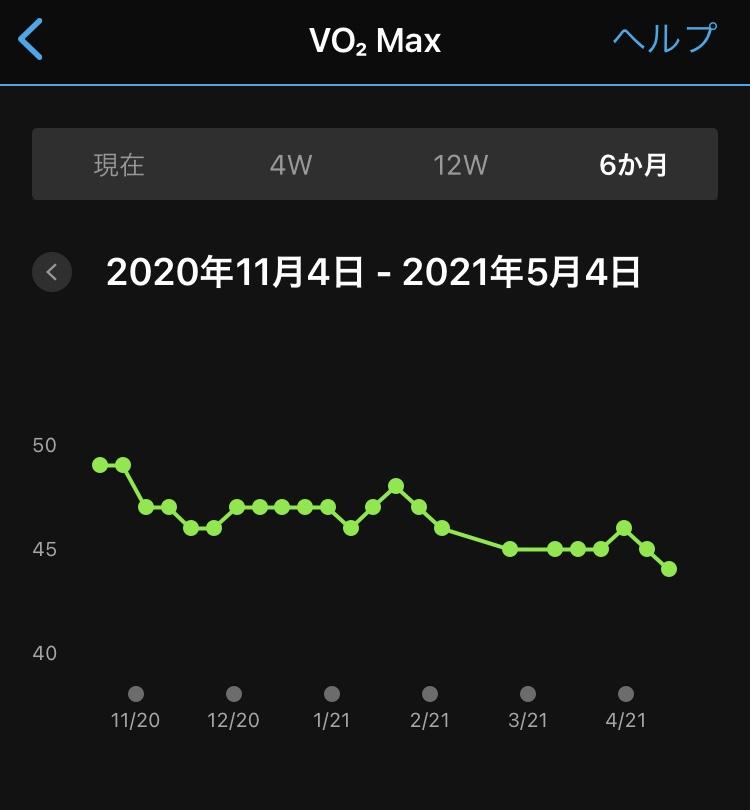f:id:wakuwaku60:20210504153535j:plain