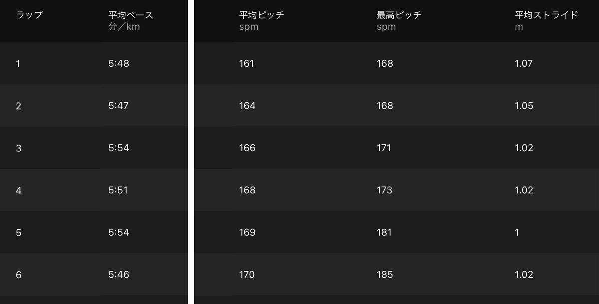 f:id:wakuwaku60:20210801085415j:plain