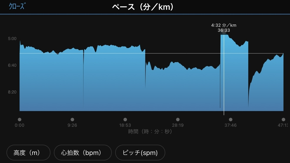 f:id:wakuwaku60:20210926110328j:plain
