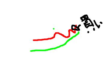 f:id:wakuwaku77777:20180814205927p:plain
