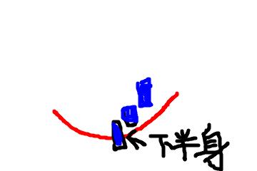 f:id:wakuwaku77777:20180824092048p:plain