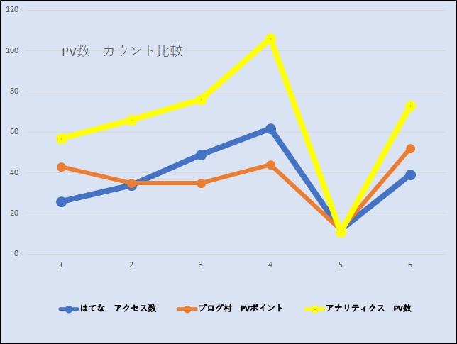 f:id:wakuwaku_nikopaku:20210411080927j:plain
