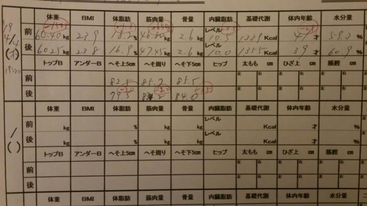 f:id:wakuwakudotiraika:20190412113954j:plain