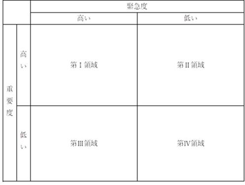 f:id:wakuwakuengine:20190420160027p:plain
