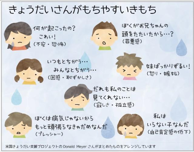 f:id:wakuwakumusicmomiji:20190122144334j:image