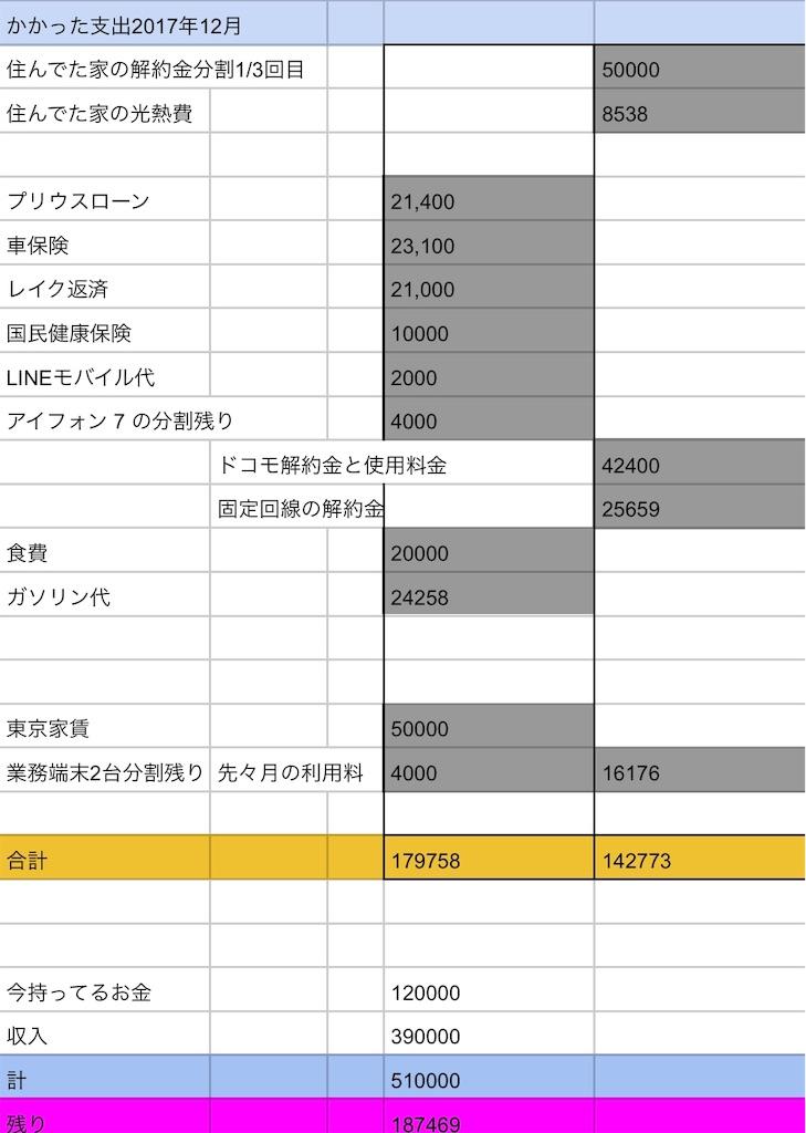 f:id:wakuwakusan_b:20181226164910j:image