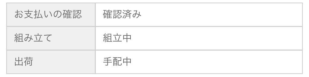 f:id:wakuwakusan_b:20190109234641j:image