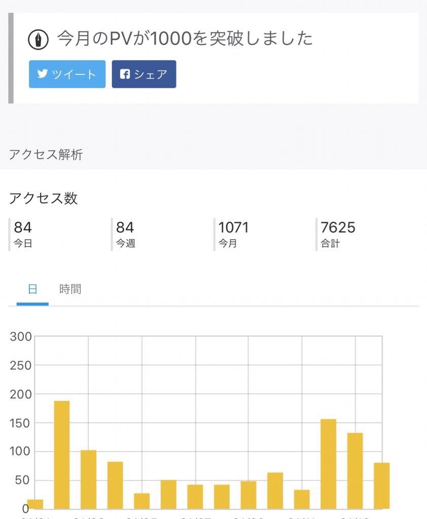 f:id:wakuwakusan_b:20190114230937j:image