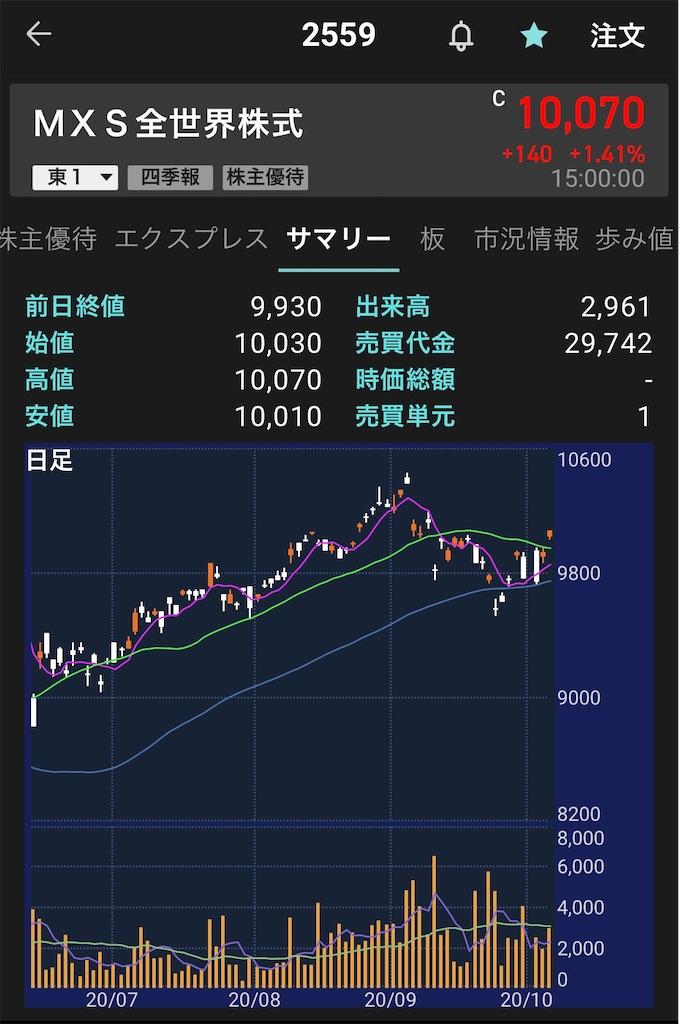 f:id:wakuwakusan_b:20201007001843j:plain