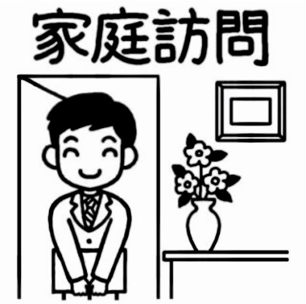 f:id:wakuwakuseikatsu:20170613163801j:image
