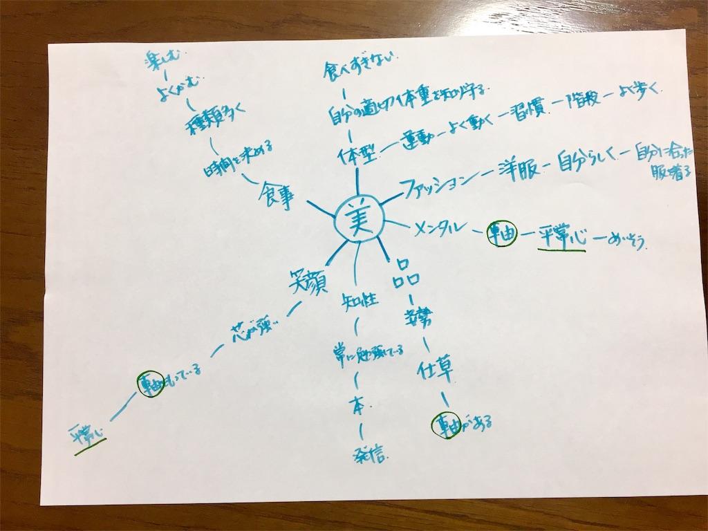 f:id:wakuwakuseikatsu:20190304205125j:image