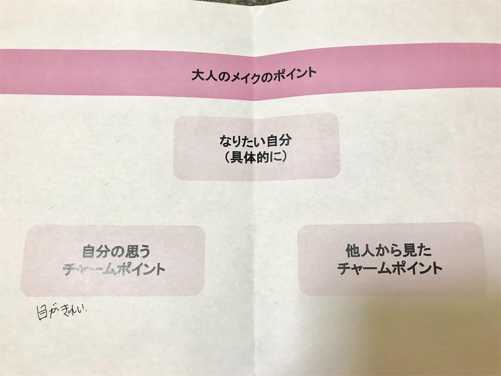 f:id:wakuwakuseikatsu:20190304210422j:image