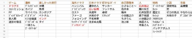 f:id:wakuwakusetuyaku:20160430100549j:image