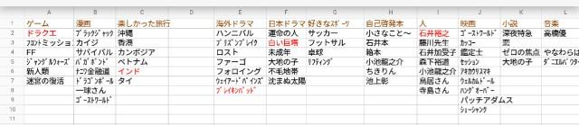 f:id:wakuwakusetuyaku:20160714215110j:image