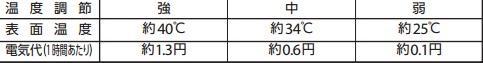 f:id:wakuwakusetuyaku:20161030095717j:plain