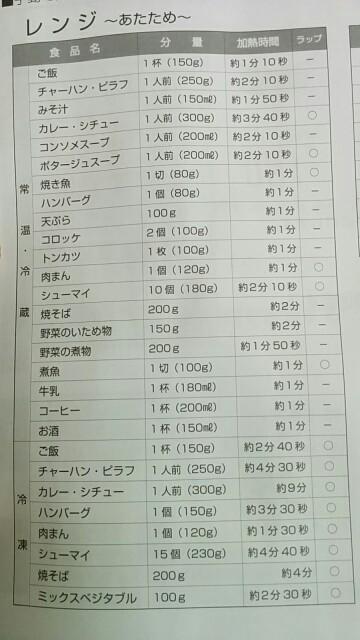 f:id:wakuwakusetuyaku:20170510101300j:image