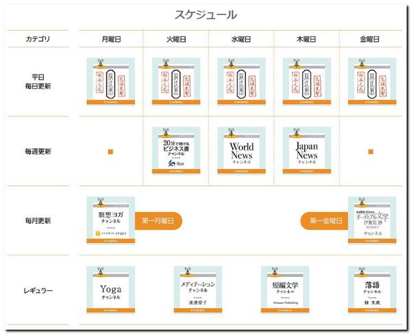 f:id:wakuwakusetuyaku:20181027181517p:plain