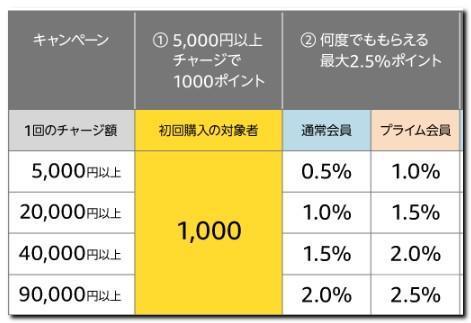 f:id:wakuwakusetuyaku:20190106005528j:plain