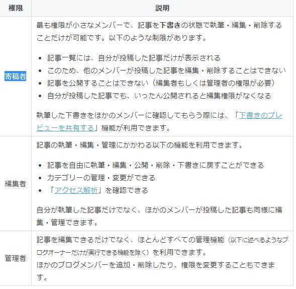 f:id:wakuwakusetuyaku:20190130204838p:plain