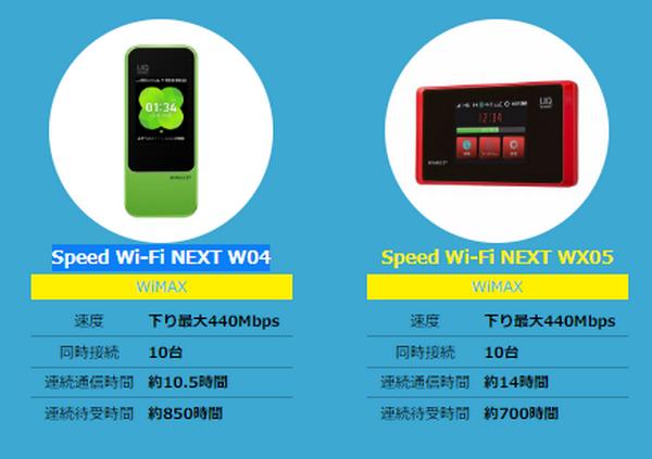 WiMAXの端末2種類