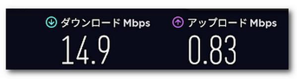 W04の通信速度