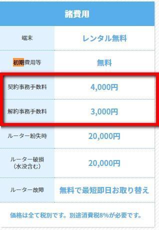 JPモバイルの事務手数料と解約手数料の表