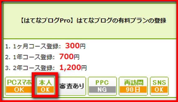f:id:wakuwakusetuyaku:20190602005046p:plain